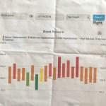 Blutdruck-Auswertungen für den Arztbesuch (inkl. Empfehlung für iOS)