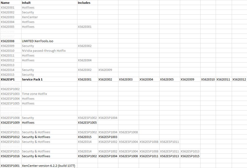 xenserver 6.2 hotfix