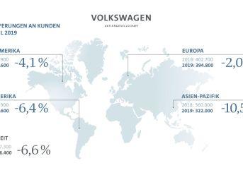VW Auslieferungen April 2019