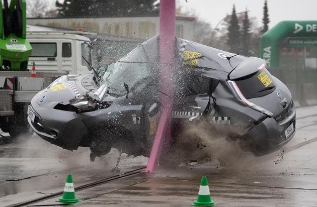 DEKRA Crashtest