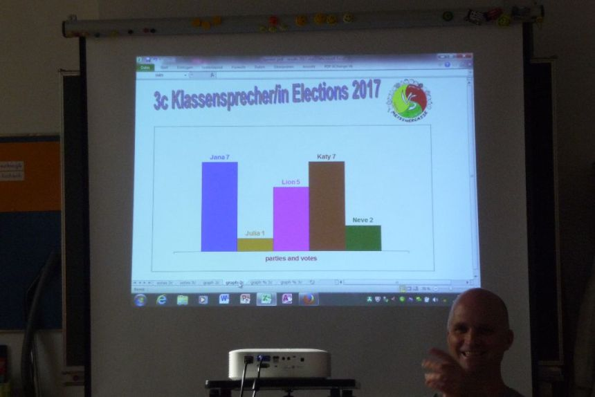 2017_10_klassensprecher_elections (93)