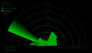 Arduino İle Radar Projesi