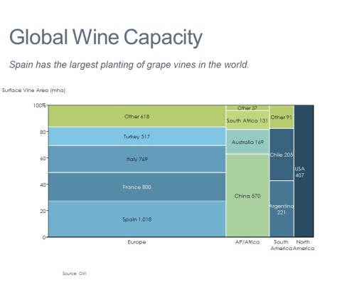 Marimekko Chart of Global Wine Capacity by Region and Country