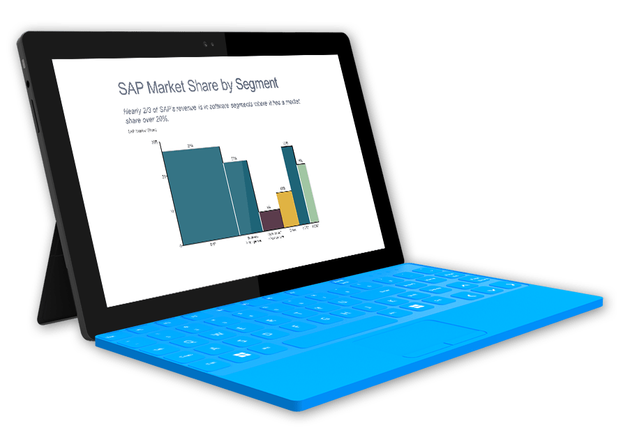Laptop with Bar Mekko of SAP Market Share by Segment