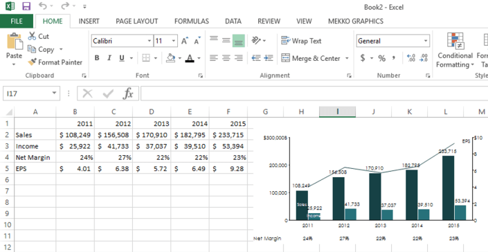 Bar chart with a line next to the data in Excel