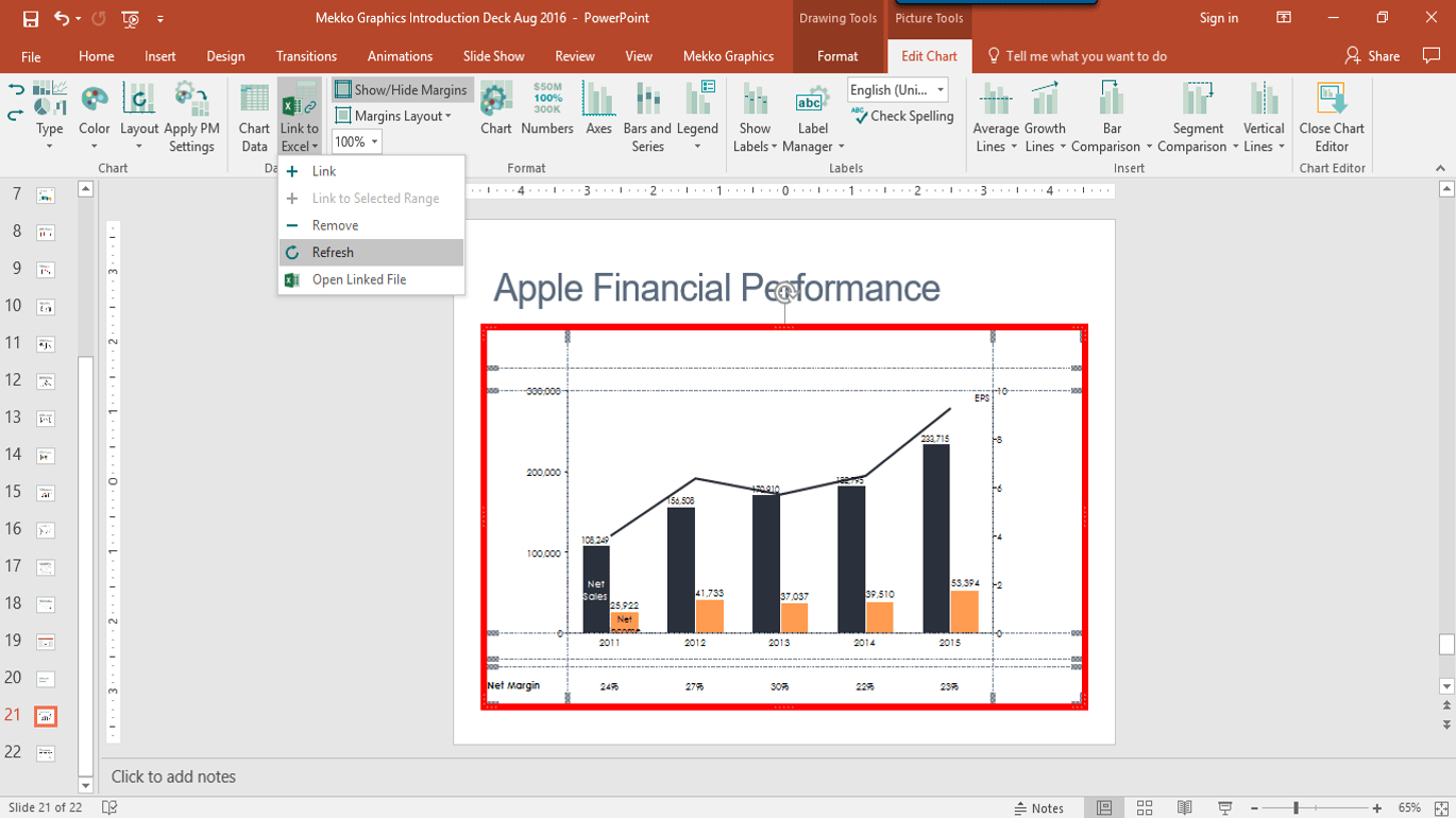How To Create A Chart From Excel Data