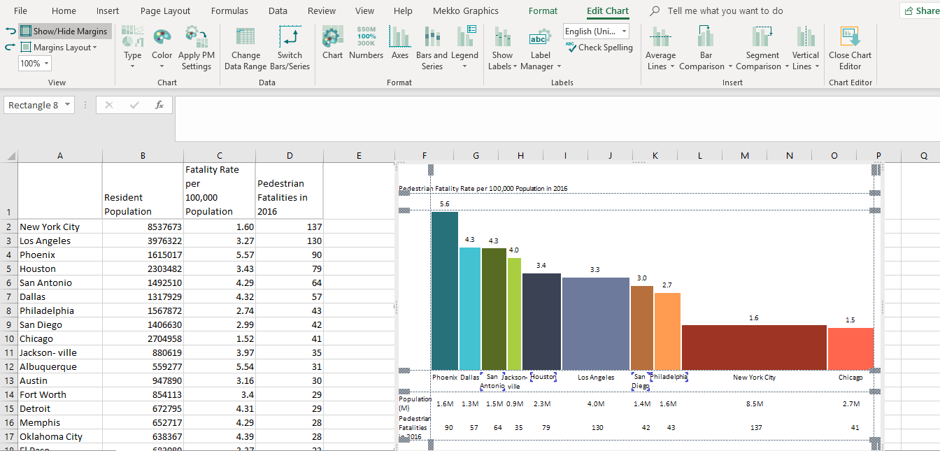 Bar Mekko Chart in Excel
