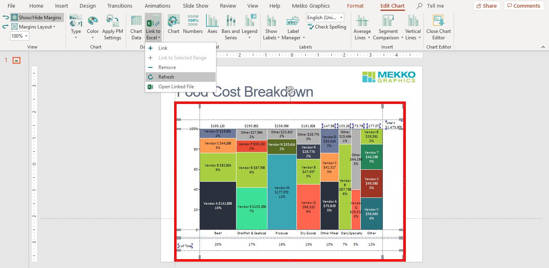 Refreshing a marimekko chart when the data changes