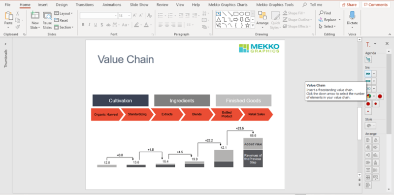 Text boxes and value chain