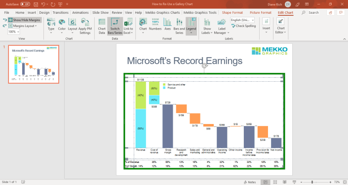 Green border indicates chart is linked to Excel data