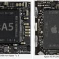Processore A5 Apple TV