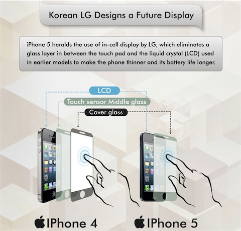 infografica-componenti-iphone-2