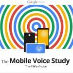 Assistenti-vocali-infografica