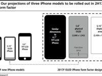 iPhone 8 KGI