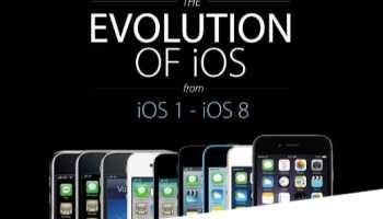 iOS infografica