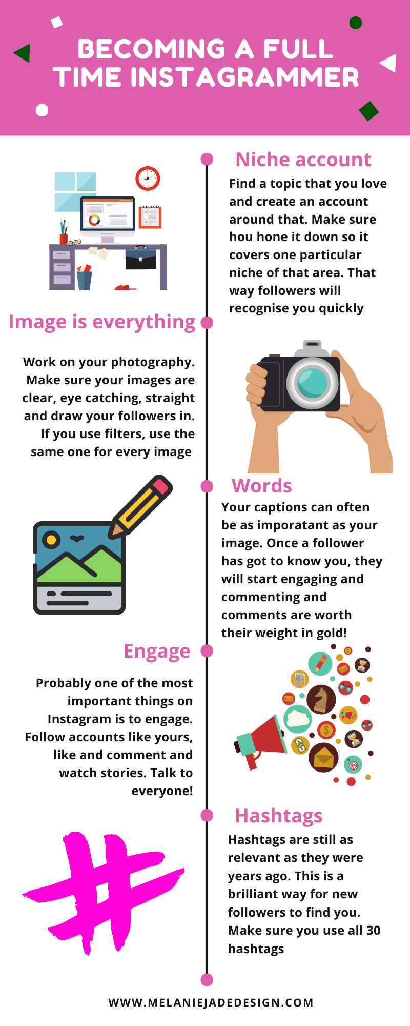 infographic on how to become a successful influencer