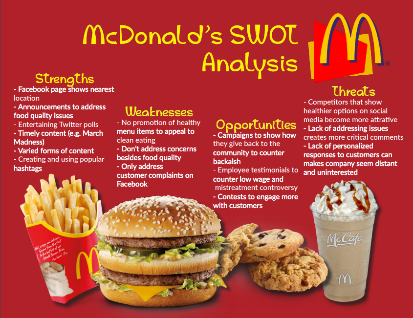 swot analysis of mcdonalds essay Free essay: swot analysis mcdonald's vs burger king organizational diagnosis by fastalk consultants in diagnosing the mcdonald's organization, the first.