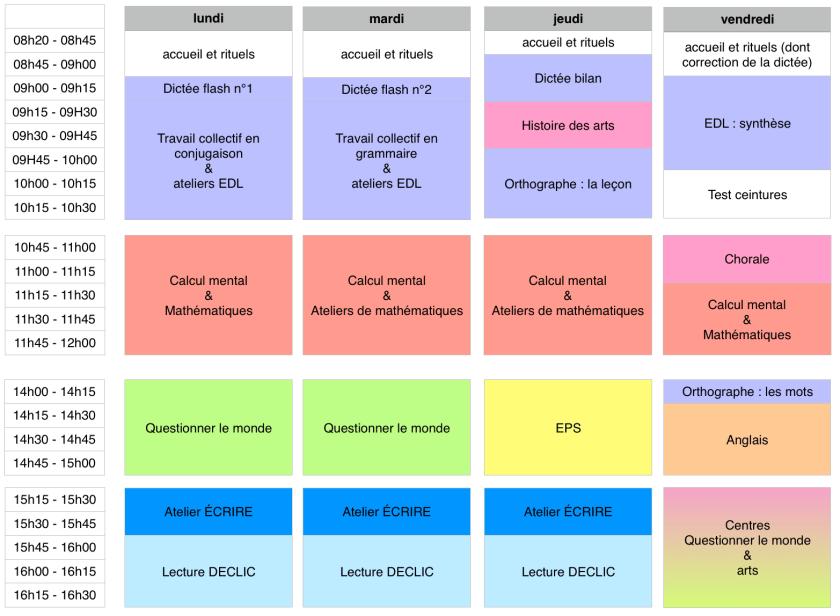 Emploi du temps 2018-2019 Mélimélune