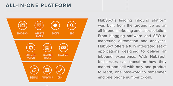 A screenshot from Hubspot's S-1 where they claim to be an all in one marketing solution