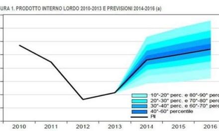 L'ECONOMIA IN ITALIA: ANNUNCI DEL GOVERNO, BUONE INTENZIONI, MA I FATTI?
