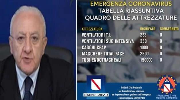 """Vincenzo De Luca contro il Governo: """"Presto conteremo i nostri morti"""""""