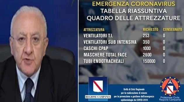 Arriva nuovo materiale ospedaliero dopo l'appello di De Luca