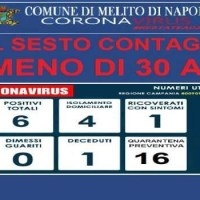 Altri due casi nella giornata di oggi: aumentano i contagi a Melito