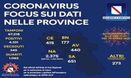 39 guariti in Campania e la fase 2