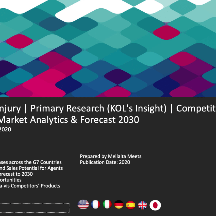 Acute Kidney Injury | Primary Research (KOL's Insight) | Competitive Intelligence | Market Analytics & Forecast 2030