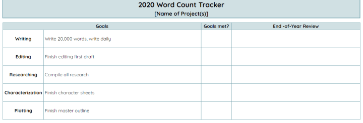 free word count tracker spreadsheet
