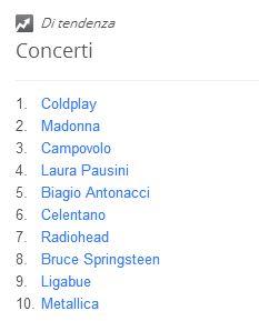 Ricerche Concerti Italia 2012