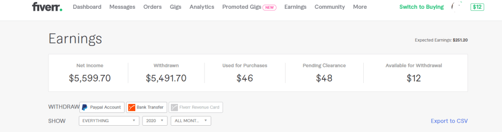 How much can a beginner earn on Fiverr?