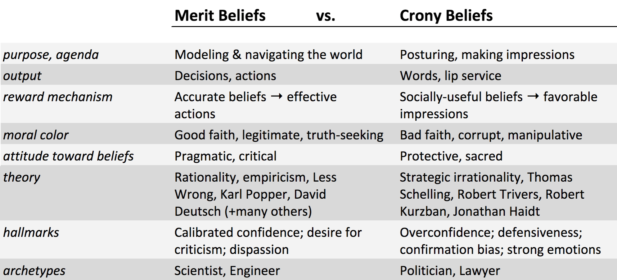 merit_vs_crony_beliefs