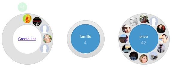 circles facebook
