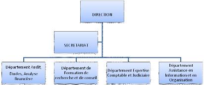 Memoire Online Importance De Lassistance Des