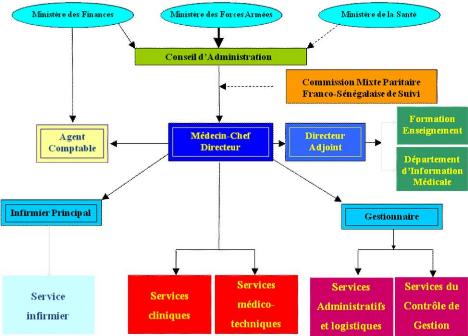 Memoire Online Gestion Et Approvisionnement Dun Stock