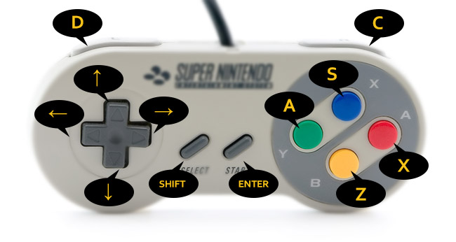 Configuração joystick snes