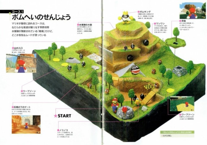 Mario 64 clay diorama, taken from an unofficial strategy guide (image courtesy of Nintendo Life). The development team, interestingly, didn't use any such blueprint maps, but created everything as they went.
