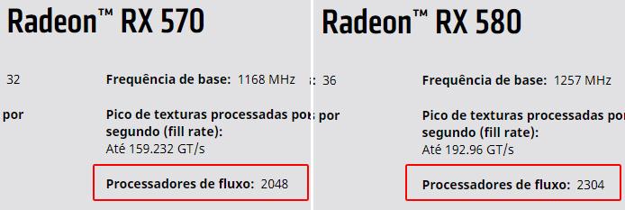 rx 570 vs rx 580 processadores fluxo