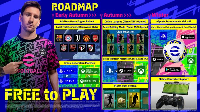 roadmap efootball konami
