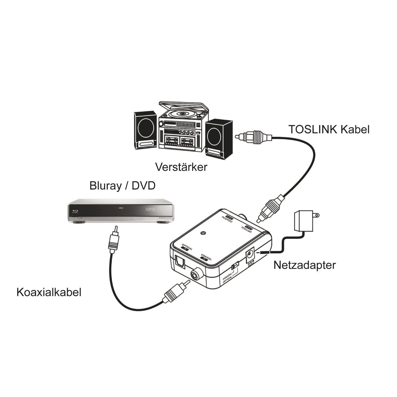 Deleycon Audio Konverter Splitter Wandler