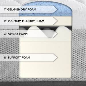 Serta 14 Inch Gel Memory Foam Mattress