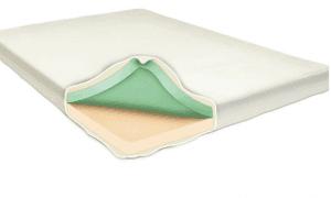 Spa Sensations 6 Memory Foam Mattress Review