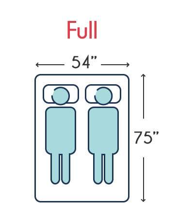 Full Mattress Dimensions