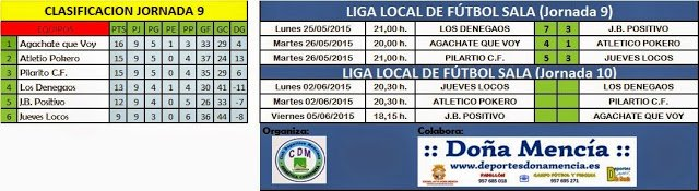 Photo of Liga  Local | A falta de una jornada.