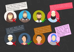 Employment Discrimination against Muslims