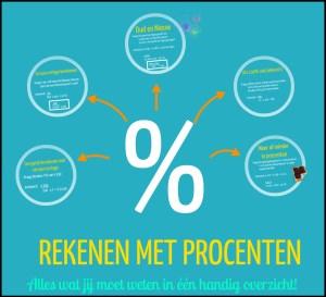 procenten