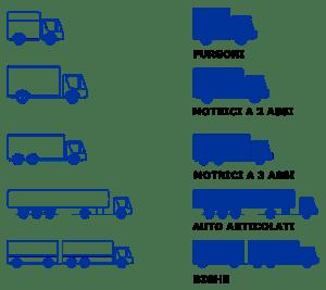 automezzi infografica meno20