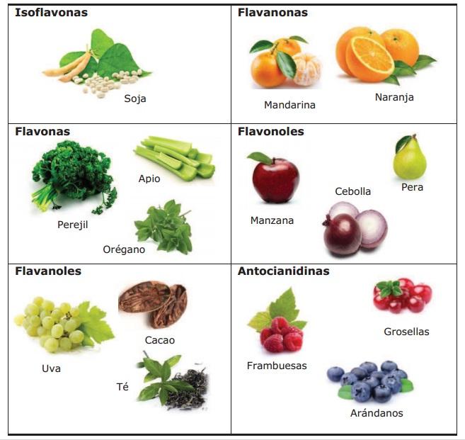 Los alimentos ricos en flavonoides reducen el riesgo de disfunción eréctil