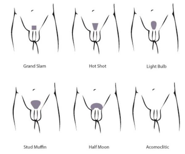 depilación genital